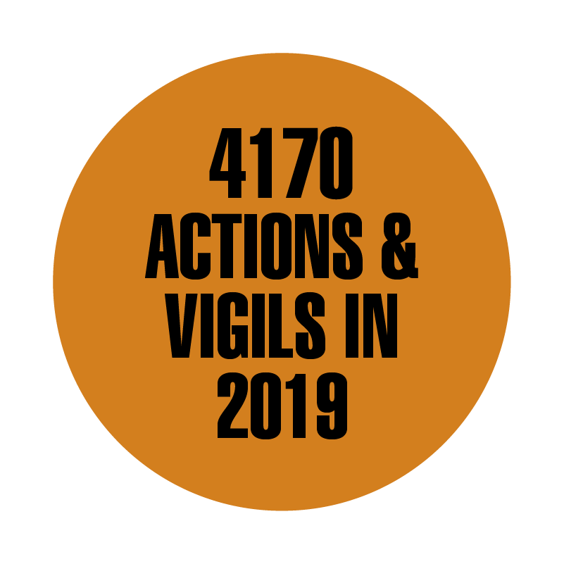 4170 actions and vigils in 2019